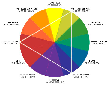 Color Wheel in Photography